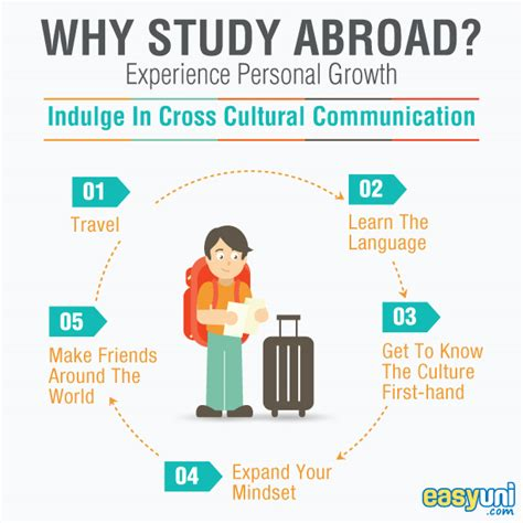 why you should live or study abroad