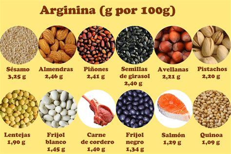 alimentos  contienen arginina calorias  nutrientes
