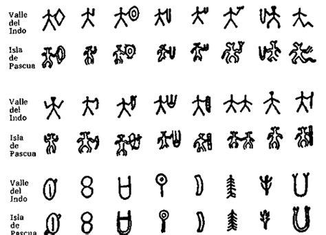 imagenes de letras aztecas la escritura