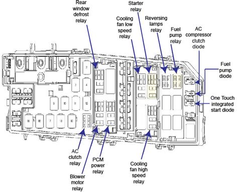repair anti lock braking 2008 ford fusion interior lighting 2008 ford focus se fuse diagram wiring diagram
