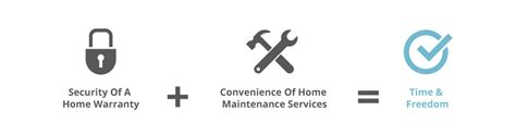 pair home warranties with home maintenance services why