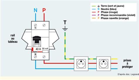 02 quelle est la diff branchement d un interrupteur diff 233 rentiel et