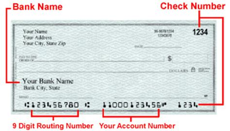bank routing number bank routing number ca tx fl il az ny nj