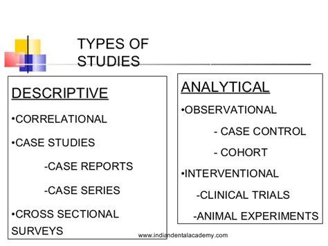 cross sectional correlational study statistics