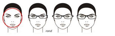 welk kapsel past bij mijn gezicht test welke bril past bij je vorm gezicht plusrubriek nl
