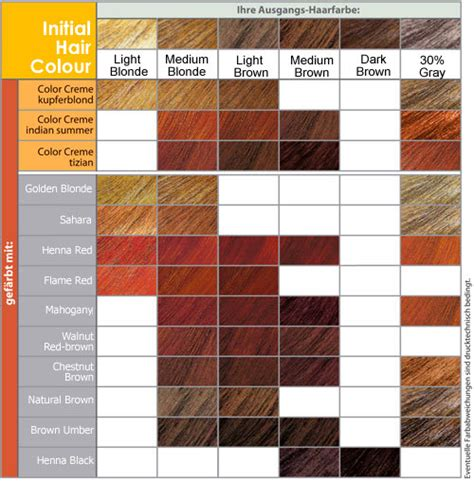 shades of red color chart hair color chart choose the shades of red or brown hair