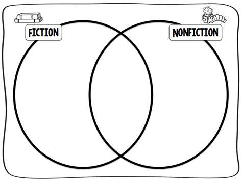 fiction nonfiction venn diagram teach inspire five for friday