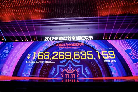 alibaba latest news the total transaction amount of online shopping event set
