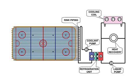 refrigeration ethylene refrigeration system