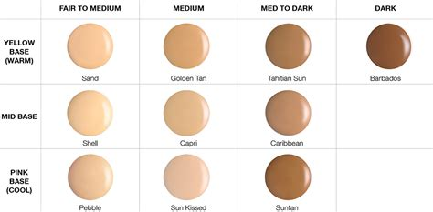 foundation colors youngblood mineral foundation colors impremedia net