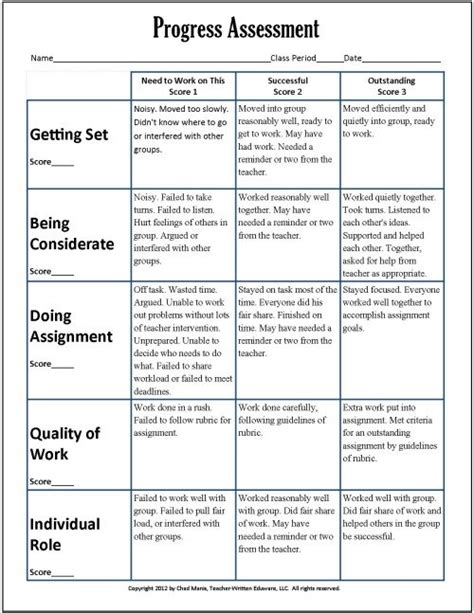 concept design review checklist cooperative learning 7 free pdf assessment instruments
