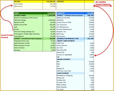 income balance sheet template 6 income statement balance sheet flow template excel