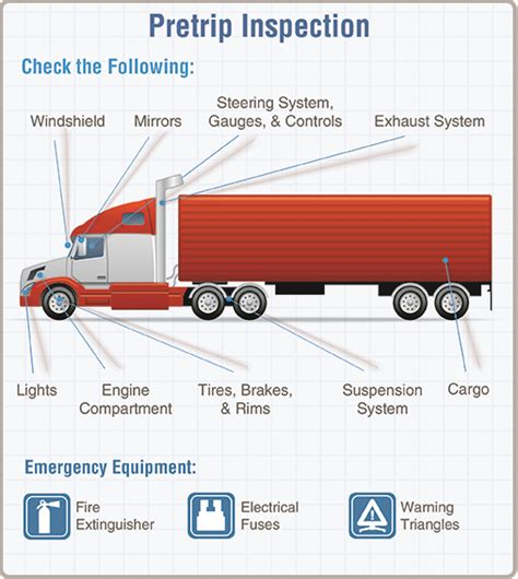 tractor trailer pre trip inspection diagram air brake pre trip inspection best brake 2017