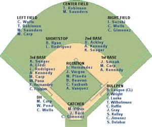 baseball depth chart template printable baseball charts search results calendar 2015