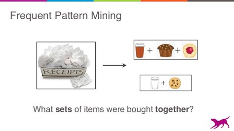 frequent pattern mining web log data pattern mining extracting value from log data