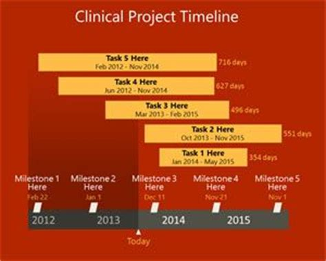 Free Training Timeline Powerpoint Template Trial Timeline Template