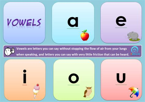 printable vowels poster free classroom poster vowels edgalaxy cool stuff for