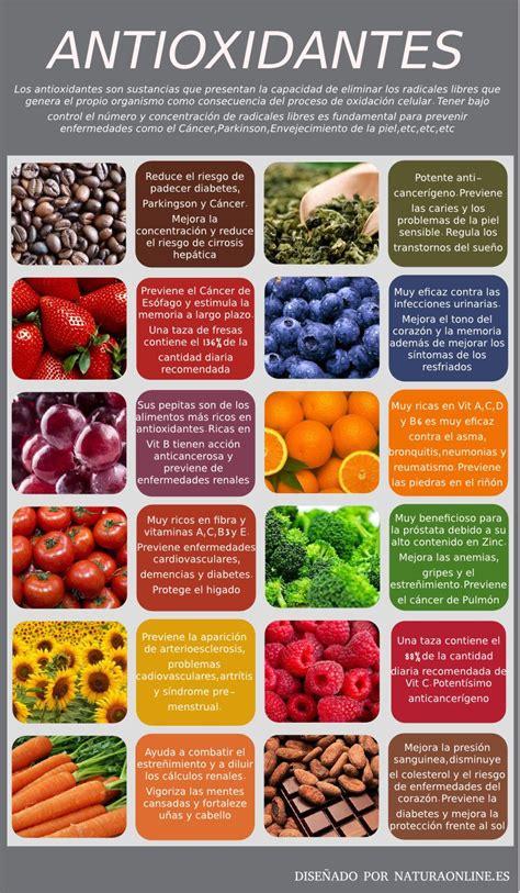 alimentos ricos en antioxidantes  combatir  la dieta los sintomas de la piel