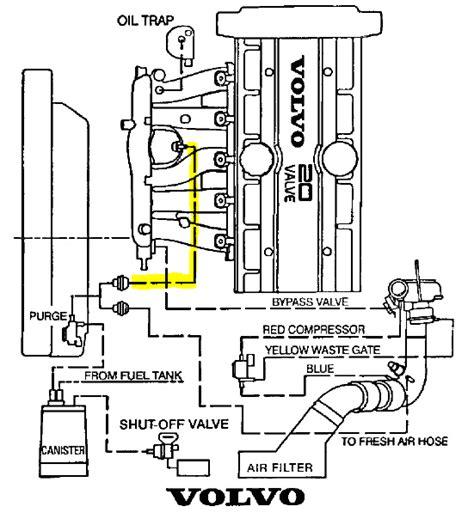 2001 volvo v70 fuel t5 wiring diagram wiring