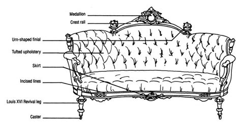 sofa parts diagram of renaissance revival sofa probably from new york