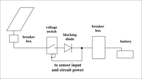 blocking diode orientation voltage switch carge congrol