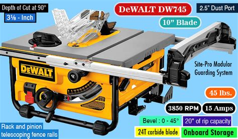 dewalt table saw dw745 dewalt dw745 review best portable table saw for the