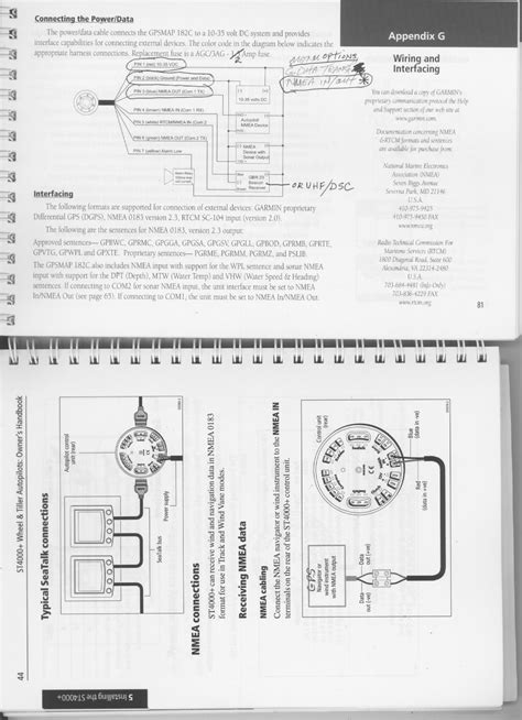 vespa lx 150 wiring diagram engine diagram and wiring