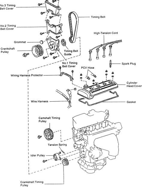 2003 toyota corolla engine diagram belt routing diagram for 91 toyota corolla fixya