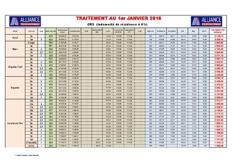 grille des salaires des fonctionnaires grille salaire 2016 alliance nationale