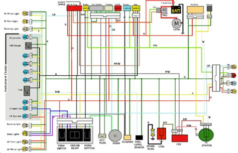 150cc scooter wiring diagram schwinn 150cc scooter wiring