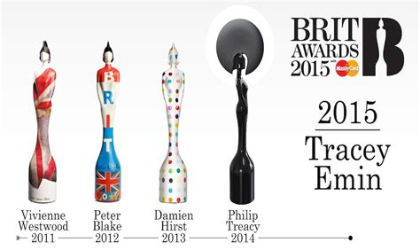 Award Show Calendar 2015 Creativebrief The Brit Awards The Brits Awards 2015 By