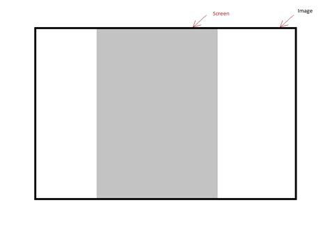 layout landscape portrait android opengl es 2 0 image fit screen in landscape and portrait