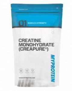b12 creatine test creatin monohydrat test analysen vergleich 2018