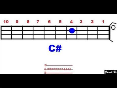 cadenas romper tutorial piano 13 176 grande y fuerte tutorial bajo bass por miel san