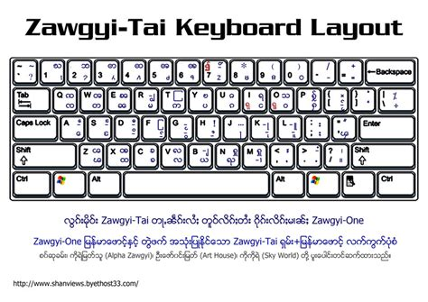 keyboard layout best zawgyi keyboard by matamorphosis on deviantart