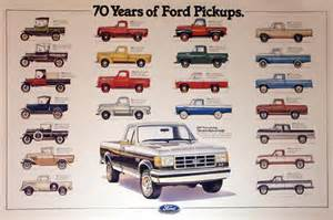 Ford Truck Poster Ford Graphics Autos Post
