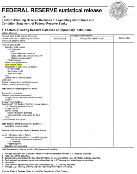 Frb Frequently Asked Questions Revised January 12 2009 Navy Federal Bank Statement Template