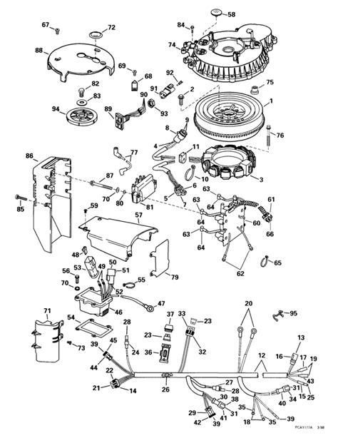evinrude outboard parts diagram evinrude fuel line diagram imageresizertool