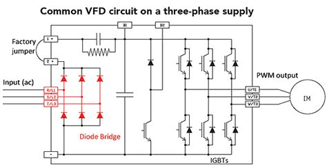 vfd diode bridge how to handle imbalances from light loads on vfds