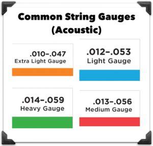 guitar strings medium vs light guitar strings 101 the definitive guide for acoustic electric