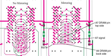 hardware and layout design considerations for ddr3 sdram memory interfaces ddr3 memory mirroring pcb layout welldone blog fedevel