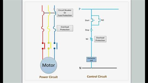 direct motor starter wiring diagram of a direct