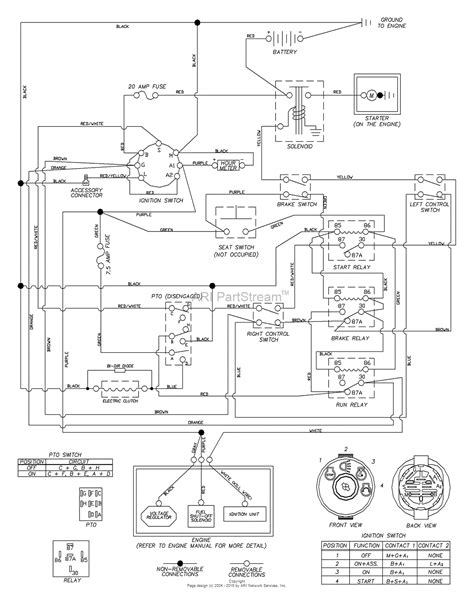 lawn mower wiring diagram lawn mower wiring diagram k grayengineeringeducation