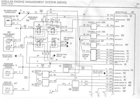 mgf wiring diagram pdf mgf workshop manual