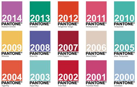pantone unveils color of the year for 2010 pantone 15 5519 marsala pantone s 2015 color of the year is hardy
