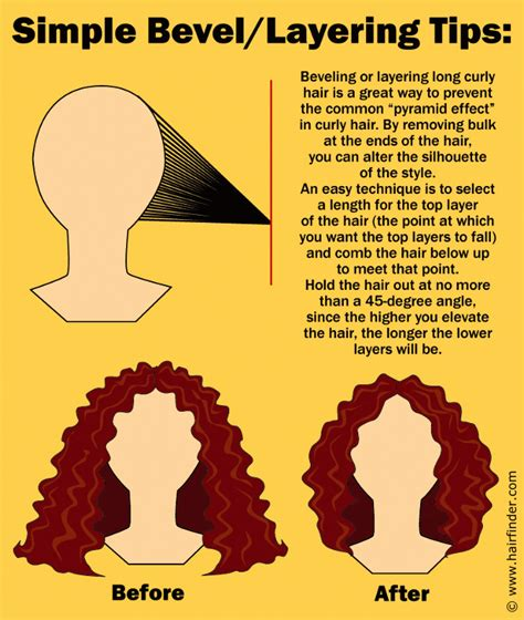 Layered Beveled Point Cut | shorter layers on long hair in the back curltalk