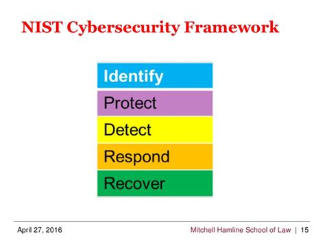 Cyber Security A Business Priority Cybersecurity The New Priority For Business