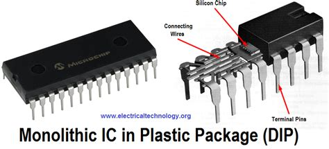 what is in integrated circuit types of ics classification of integrated circuits and limitation