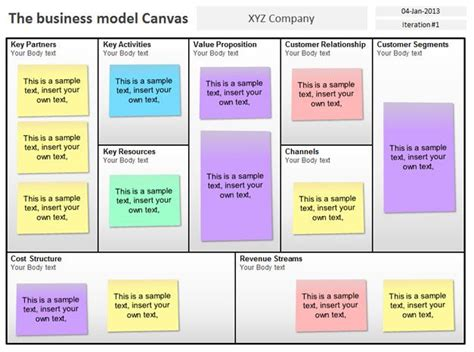 creating a business model template business model canvas template for powerpoint