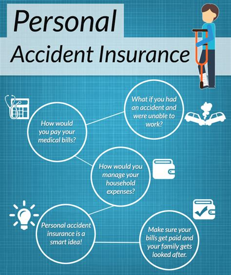 home protection plan insurance personal accident insurance policy accidental insurance